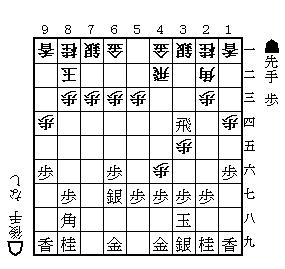 棋譜検討20100220#02.png