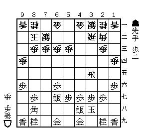 棋譜検討20100220#05.png