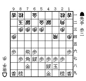棋譜検討20100220#06.png