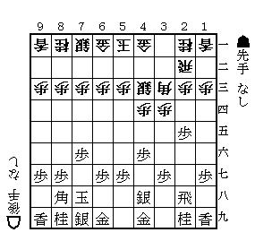 棋譜検討20100313#03.png