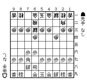 棋譜検討20100516#02.png
