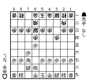棋譜検討20100516#03.png