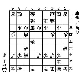 棋譜検討20100516#06.png
